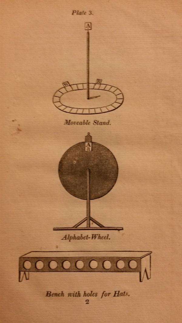NYC manual 1820 2 diagrams alphabet wheel