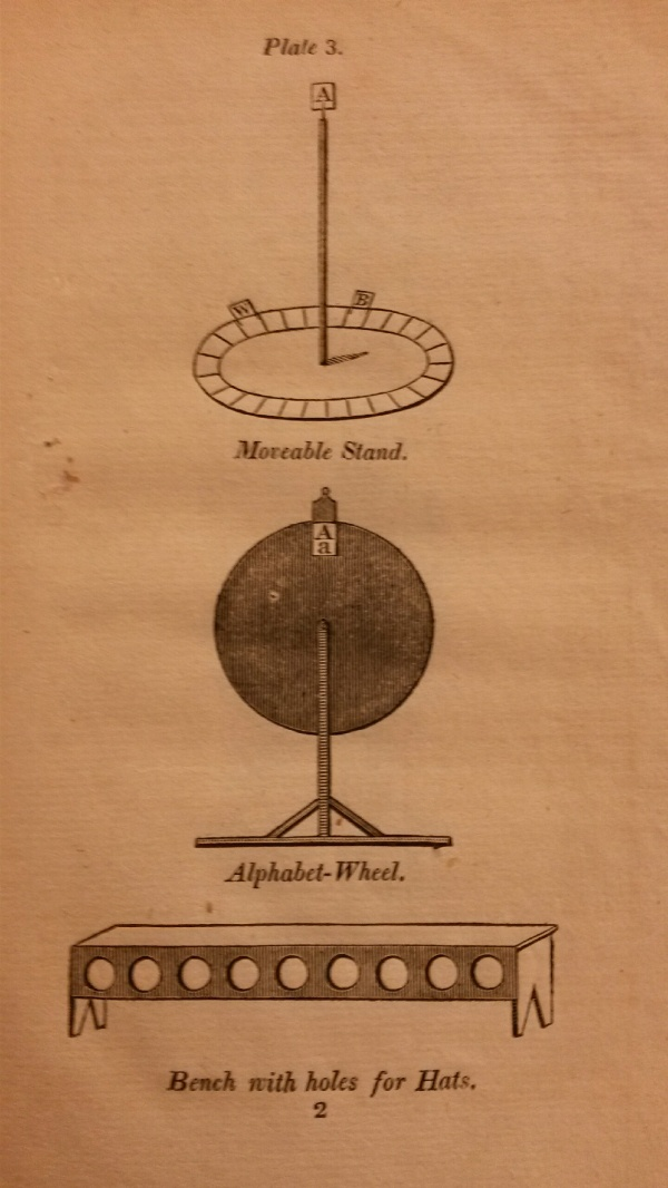 NYC manual 1820 2 diagrams alphabet wheel